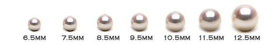 Pearl Size